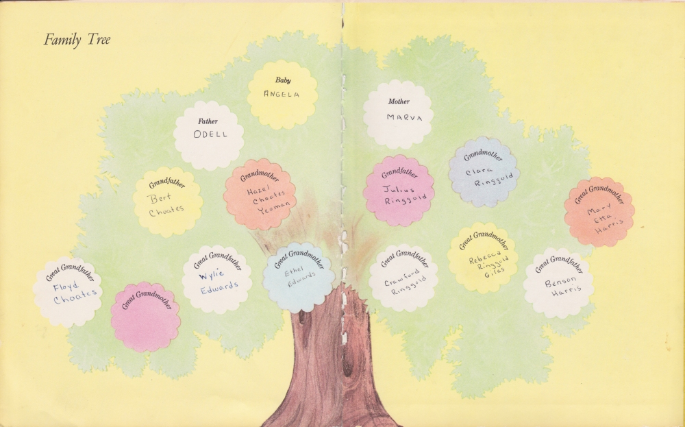 choates harris tree